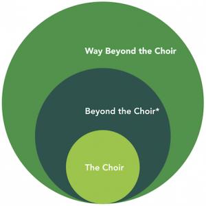 AV Beyond the Choir graphic